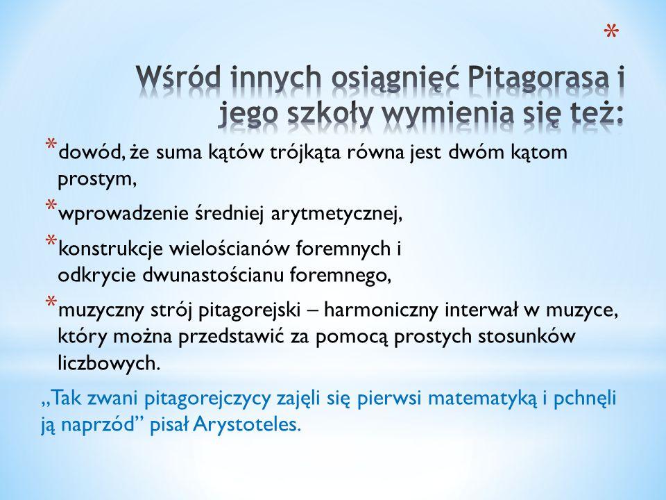 * dowód, że suma kątów trójkąta równa jest dwóm kątom prostym, * wprowadzenie średniej arytmetycznej, * konstrukcje wielościanów foremnych i odkrycie dwunastościanu foremnego, * muzyczny strój pitagorejski – harmoniczny interwał w muzyce, który można przedstawić za pomocą prostych stosunków liczbowych.