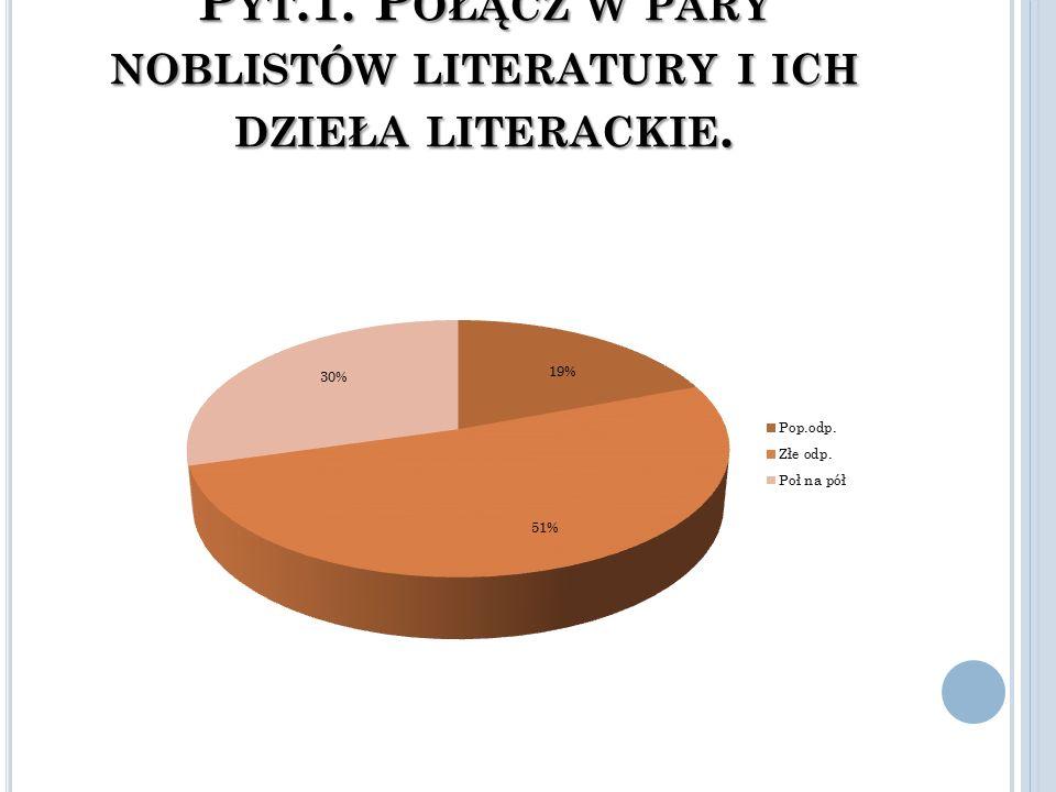 P YT.1. P OŁĄCZ W PARY NOBLISTÓW LITERATURY I ICH DZIEŁA LITERACKIE.