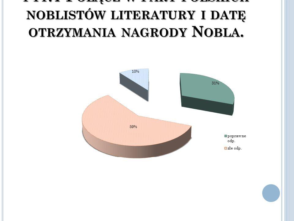 PYT.4 P OŁĄCZ W PARY POLSKICH NOBLISTÓW LITERATURY I DATĘ OTRZYMANIA NAGRODY N OBLA.