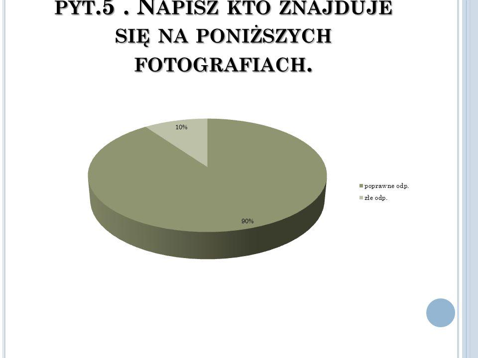 N AJMNIEJ PROBLEMÓW UCZNIOWIE MIELI Z PYTANIEM 5.,, N APISZ KTO ZNAJDUJE SIĘ NA PONIŻSZYCH FOTOGRAFIACH ''.