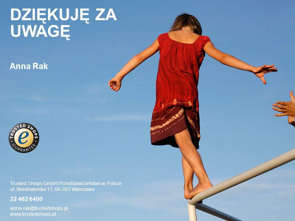 DZIĘKUJĘ ZA UWAGĘ Anna Rak Trusted Shops GmbH Przedstawicielstwo w Polsce ul.