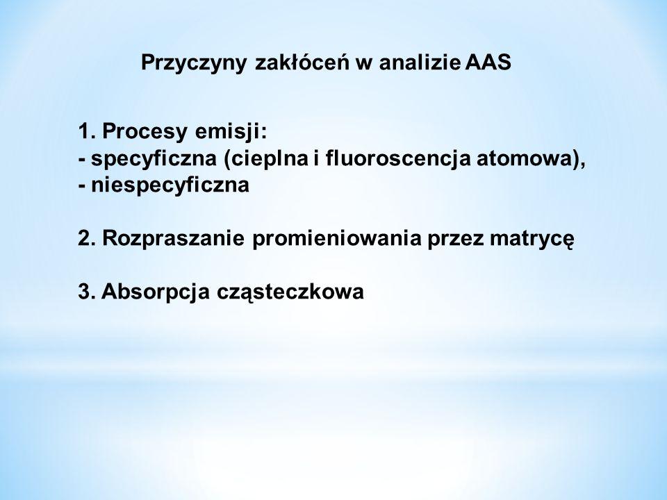 1. Procesy emisji: - specyficzna (cieplna i fluoroscencja atomowa), - niespecyficzna 2. Rozpraszanie promieniowania przez matrycę 3. Absorpcja cząstec