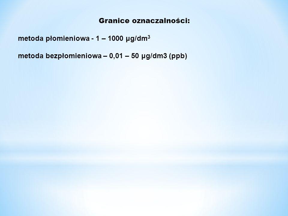 Granice oznaczalności: metoda płomieniowa - 1 – 1000 μg/dm 3 metoda bezpłomieniowa – 0,01 – 50 μg/dm3 (ppb)