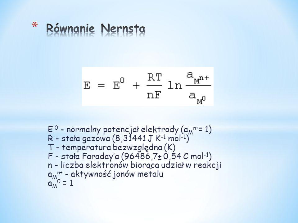 E 0 - normalny potencjał elektrody (a M n+ = 1) R - stała gazowa (8,31441 J K -1 mol -1 ) T - temperatura bezwzględna (K) F - stała Faraday'a (96486,7± 0,54 C mol -1 ) n - liczba elektronów biorąca udział w reakcji a M n+ - aktywność jonów metalu a M 0 = 1
