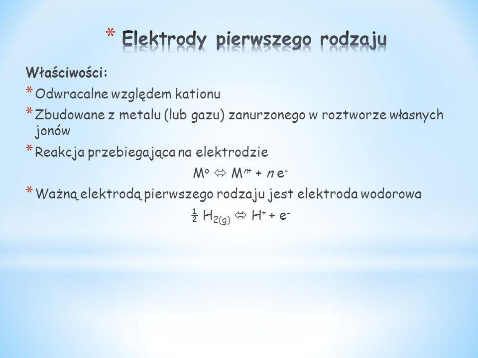Właściwości: * Odwracalne względem kationu * Zbudowane z metalu (lub gazu) zanurzonego w roztworze własnych jonów * Reakcja przebiegająca na elektrodzie M o  M n+ + n e - * Ważną elektrodą pierwszego rodzaju jest elektroda wodorowa ½ H 2(g)  H + + e -