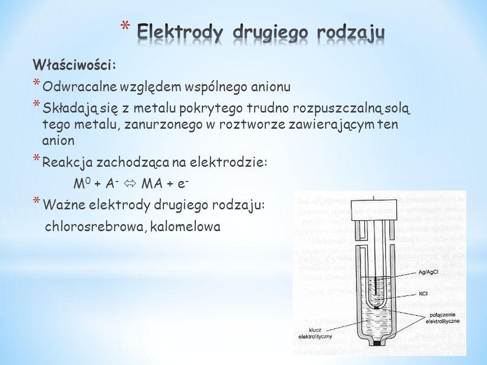 Właściwości: * Odwracalne względem wspólnego anionu * Składają się z metalu pokrytego trudno rozpuszczalną solą tego metalu, zanurzonego w roztworze zawierającym ten anion * Reakcja zachodząca na elektrodzie: M 0 + A -  MA + e - * Ważne elektrody drugiego rodzaju: chlorosrebrowa, kalomelowa