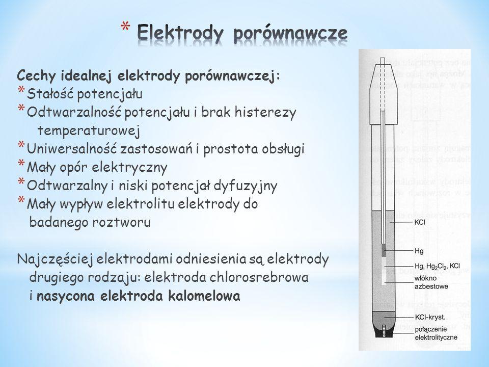 Cechy idealnej elektrody porównawczej: * Stałość potencjału * Odtwarzalność potencjału i brak histerezy temperaturowej * Uniwersalność zastosowań i prostota obsługi * Mały opór elektryczny * Odtwarzalny i niski potencjał dyfuzyjny * Mały wypływ elektrolitu elektrody do badanego roztworu Najczęściej elektrodami odniesienia są elektrody drugiego rodzaju: elektroda chlorosrebrowa i nasycona elektroda kalomelowa
