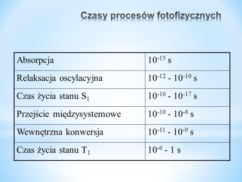 Absorpcja10 -15 s Relaksacja oscylacyjna10 -12 - 10 -10 s Czas życia stanu S 1 10 -10 - 10 -17 s Przejście międzysystemowe10 -10 - 10 -8 s Wewnętrzna konwersja10 -11 - 10 -9 s Czas życia stanu T 1 10 -6 - 1 s