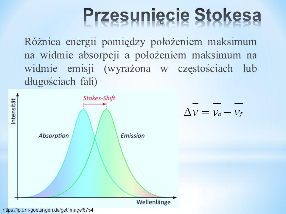 Różnica energii pomiędzy położeniem maksimum na widmie absorpcji a położeniem maksimum na widmie emisji (wyrażona w częstościach lub długościach fali) https://lp.uni-goettingen.de/get/image/6754