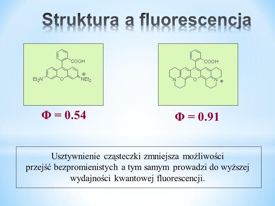 Usztywnienie cząsteczki zmniejsza możliwości przejść bezpromienistych a tym samym prowadzi do wyższej wydajności kwantowej fluorescencji. Φ = 0.54 Φ =