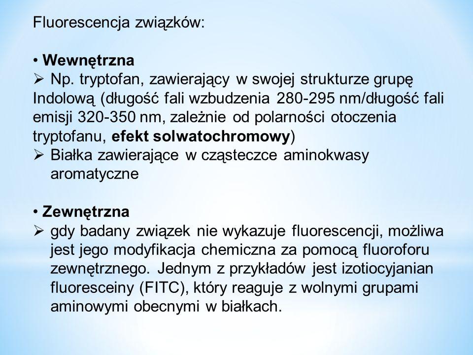 Fluorescencja związków: Wewnętrzna  Np.