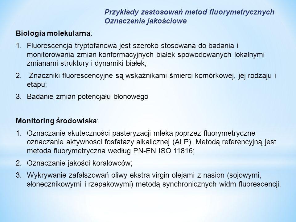 Biologia molekularna: 1.Fluorescencja tryptofanowa jest szeroko stosowana do badania i monitorowania zmian konformacyjnych białek spowodowanych lokaln