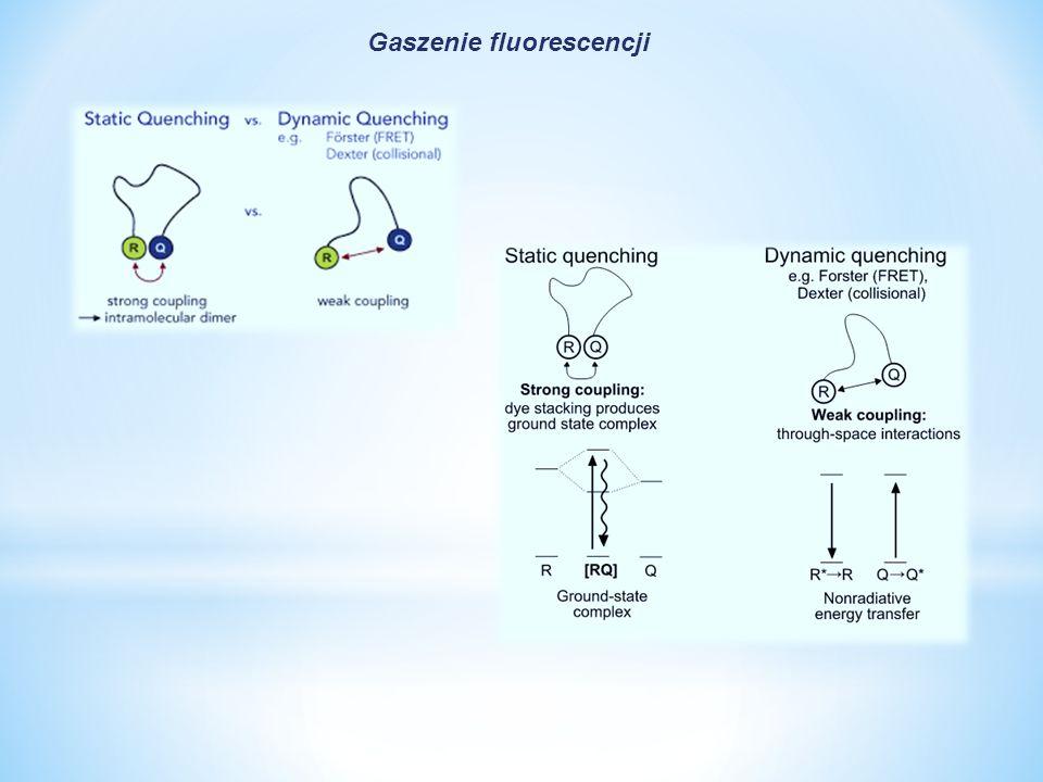 Gaszenie fluorescencji