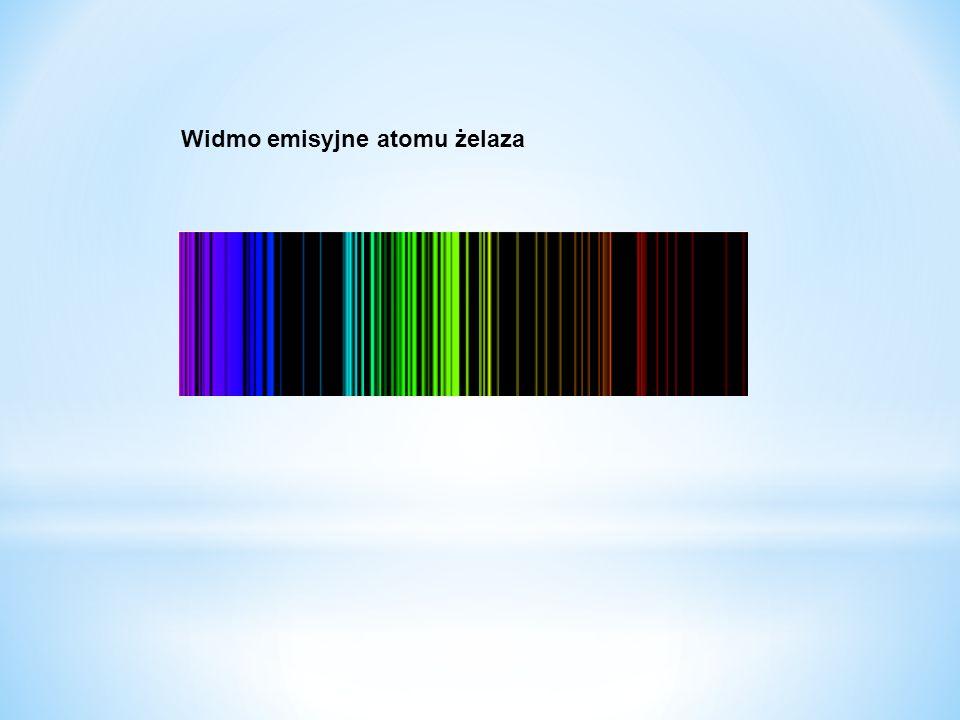 Widmo emisyjne atomu żelaza