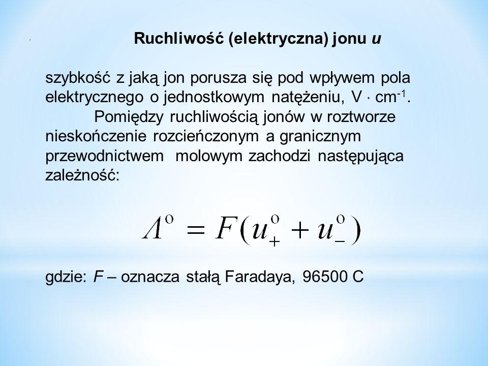 Ruchliwość (elektryczna) jonu u szybkość z jaką jon porusza się pod wpływem pola elektrycznego o jednostkowym natężeniu, V  cm -1. Pomiędzy ruchliwoś