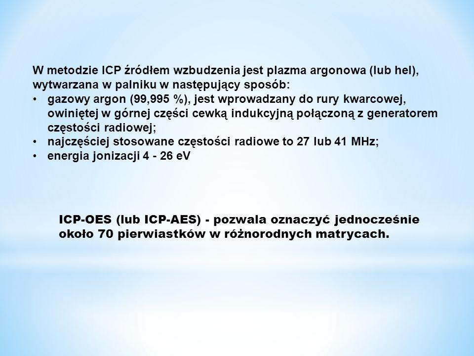 W metodzie ICP źródłem wzbudzenia jest plazma argonowa (lub hel), wytwarzana w palniku w następujący sposób: gazowy argon (99,995 %), jest wprowadzany