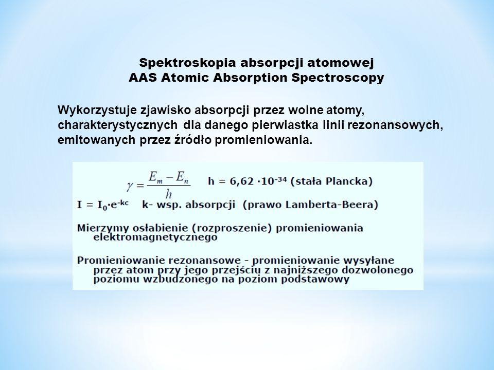 Spektroskopia absorpcji atomowej AAS Atomic Absorption Spectroscopy Wykorzystuje zjawisko absorpcji przez wolne atomy, charakterystycznych dla danego pierwiastka linii rezonansowych, emitowanych przez źródło promieniowania.