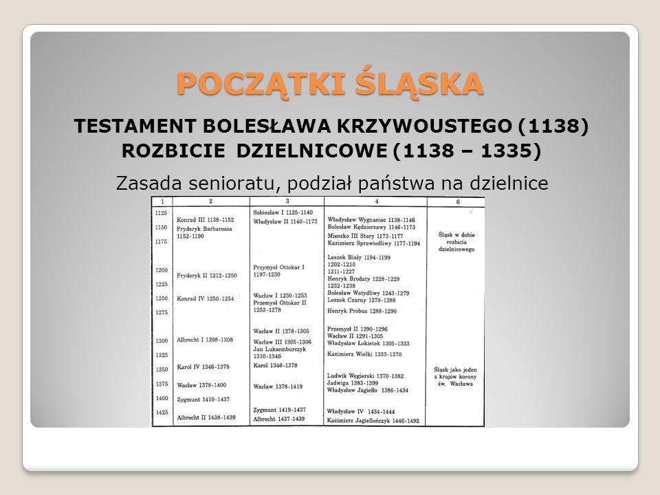 POCZĄTKI ŚLĄSKA TESTAMENT BOLESŁAWA KRZYWOUSTEGO (1138) ROZBICIE DZIELNICOWE (1138 – 1335) Zasada senioratu, podział państwa na dzielnice
