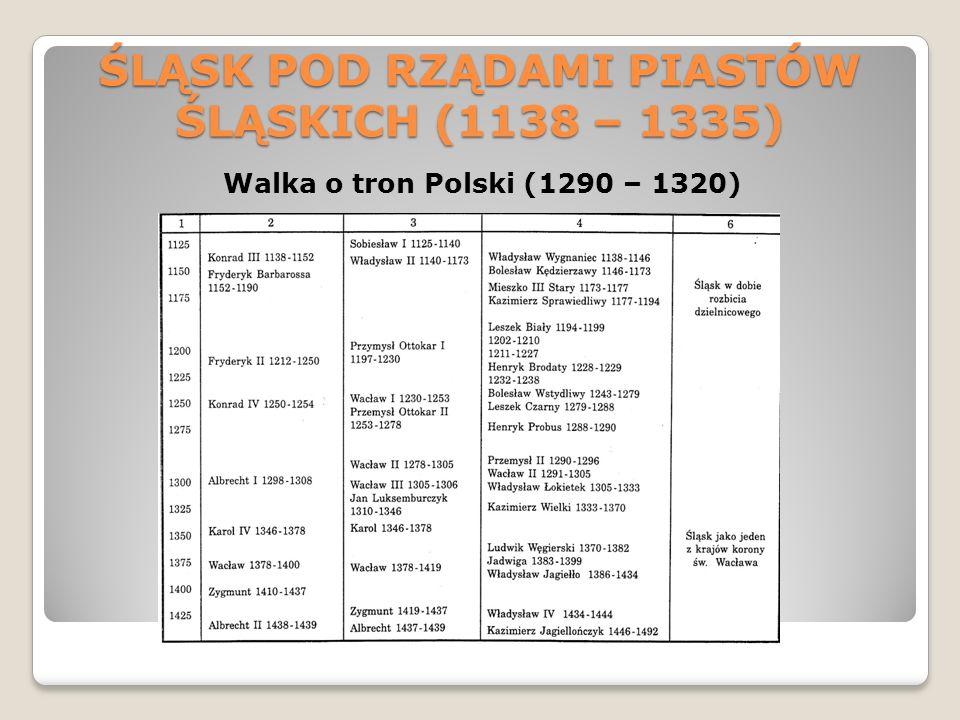ŚLĄSK POD RZĄDAMI PIASTÓW ŚLĄSKICH (1138 – 1335) Walka o tron Polski (1290 – 1320)