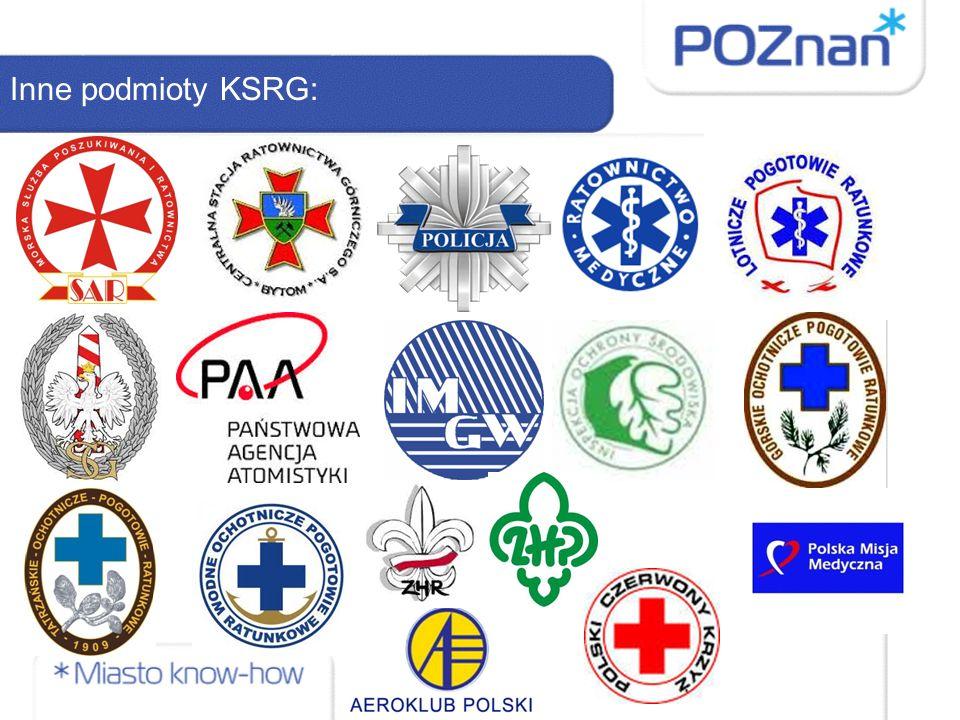 Inne podmioty KSRG: