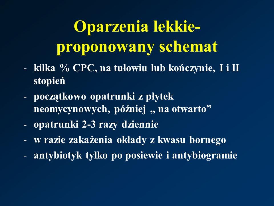 """Oparzenia lekkie- proponowany schemat -kilka % CPC, na tułowiu lub kończynie, I i II stopień -początkowo opatrunki z płytek neomycynowych, później """" na otwarto -opatrunki 2-3 razy dziennie -w razie zakażenia okłady z kwasu bornego -antybiotyk tylko po posiewie i antybiogramie"""