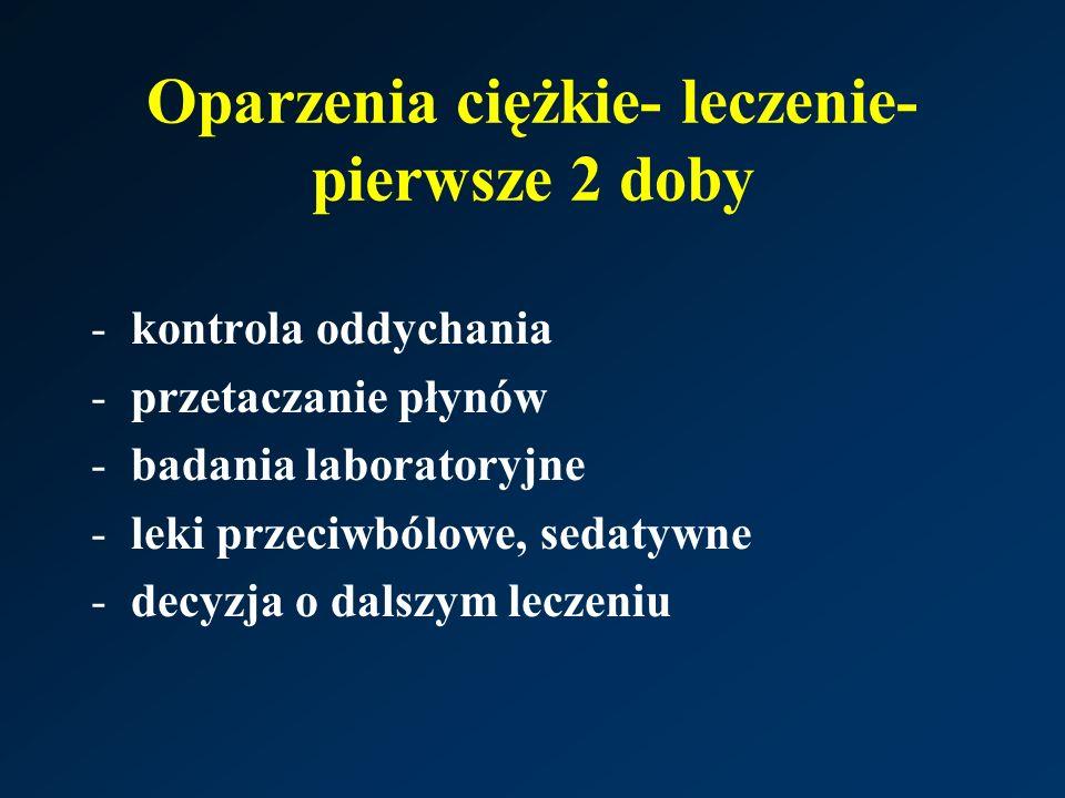 Oparzenia ciężkie- leczenie- pierwsze 2 doby -kontrola oddychania -przetaczanie płynów -badania laboratoryjne -leki przeciwbólowe, sedatywne -decyzja o dalszym leczeniu