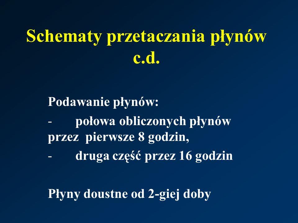 Schematy przetaczania płynów c.d.