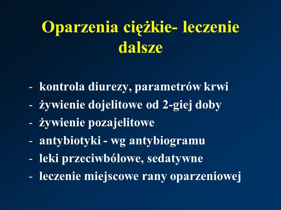Oparzenia ciężkie- leczenie dalsze -kontrola diurezy, parametrów krwi -żywienie dojelitowe od 2-giej doby -żywienie pozajelitowe -antybiotyki - wg antybiogramu -leki przeciwbólowe, sedatywne -leczenie miejscowe rany oparzeniowej