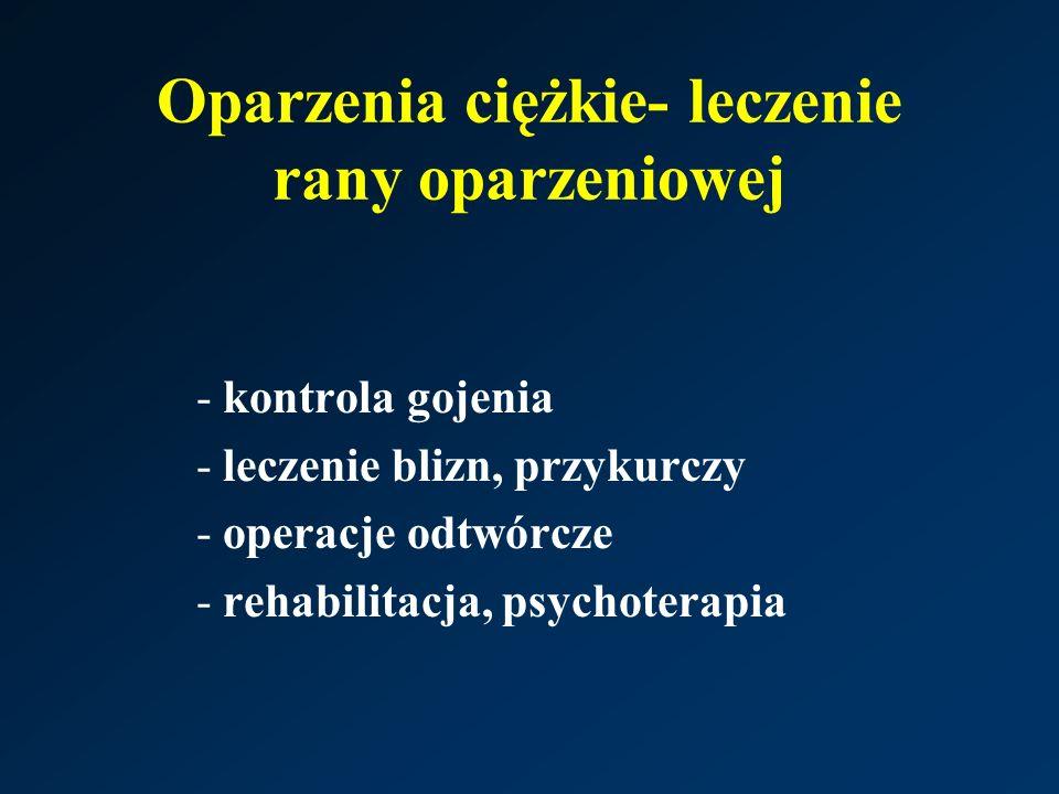 Oparzenia ciężkie- leczenie rany oparzeniowej -kontrola gojenia -leczenie blizn, przykurczy -operacje odtwórcze -rehabilitacja, psychoterapia