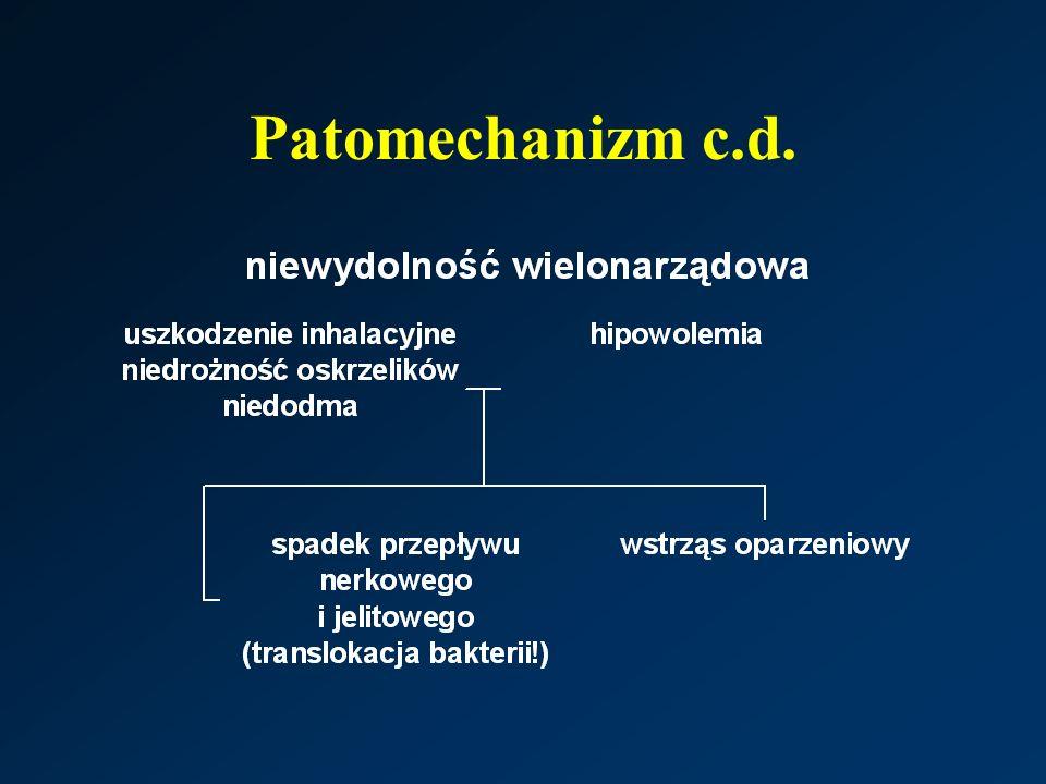 Patomechanizm c.d.