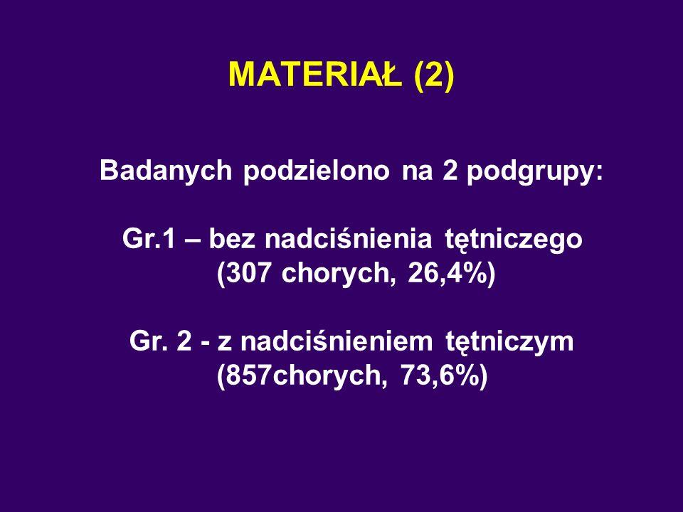 MATERIAŁ (2) Badanych podzielono na 2 podgrupy: Gr.1 – bez nadciśnienia tętniczego (307 chorych, 26,4%) Gr.