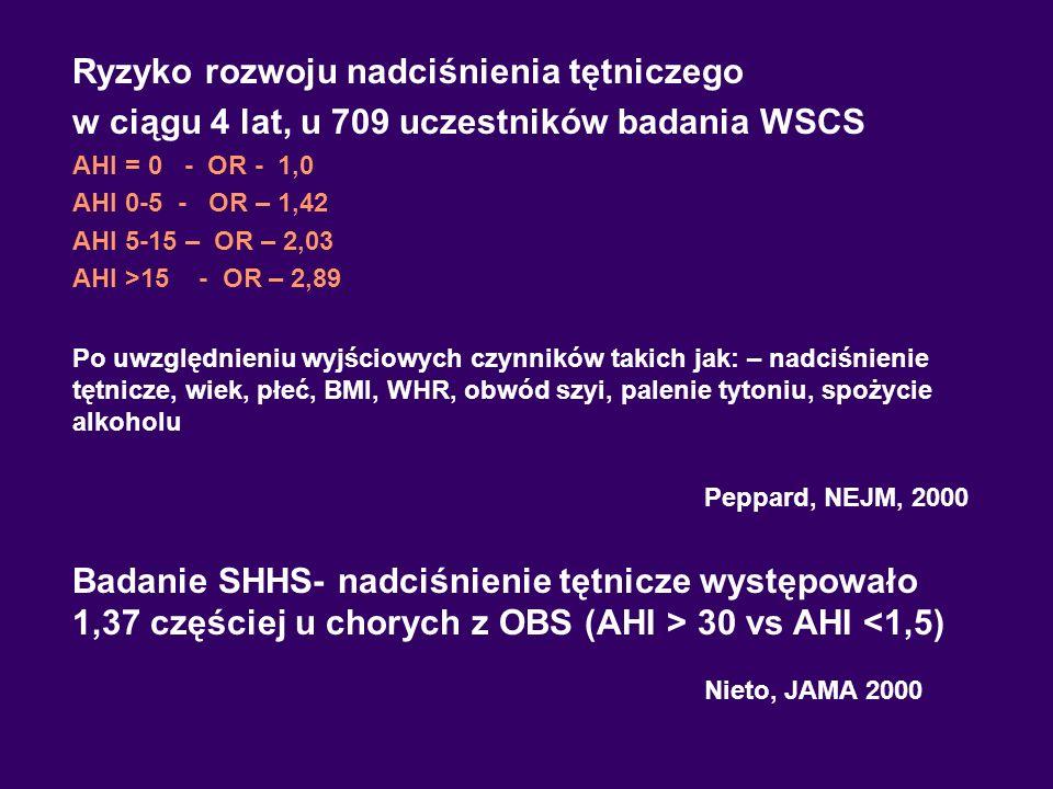 WYNIKI (1) Wiek i BMI w obydwu grupach * * * - p<0.0001
