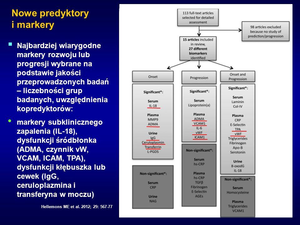Nowe predyktory i markery  Najbardziej wiarygodne markery rozwoju lub progresji wybrane na podstawie jakości przeprowadzonych badań – liczebności grup badanych, uwzględnienia kopredyktorów: markery subklinicznego zapalenia (IL-18), dysfunkcji śródbłonka (ADMA, czynnik vW, VCAM, ICAM, TPA), dysfunkcji kłębuszka lub cewek (IgG, ceruloplazmina i transferyna w moczu) Hellemons ME et al.