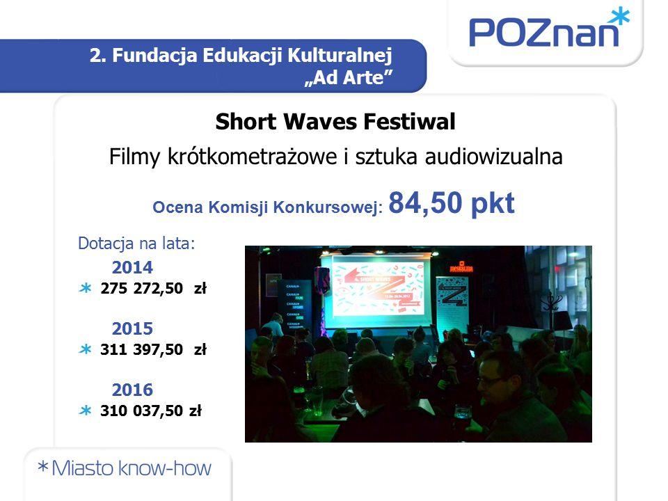 """2. Fundacja Edukacji Kulturalnej """"Ad Arte"""" Short Waves Festiwal Filmy krótkometrażowe i sztuka audiowizualna Ocena Komisji Konkursowej: 84,50 pkt Dota"""