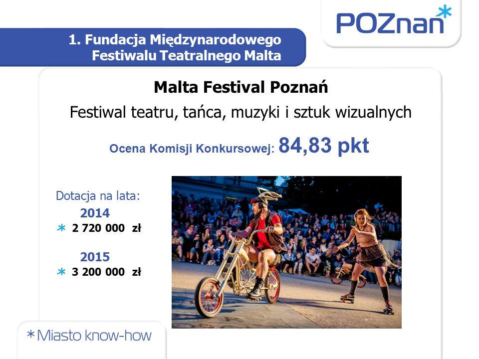 1. Fundacja Międzynarodowego Festiwalu Teatralnego Malta Malta Festival Poznań Festiwal teatru, tańca, muzyki i sztuk wizualnych Ocena Komisji Konkurs