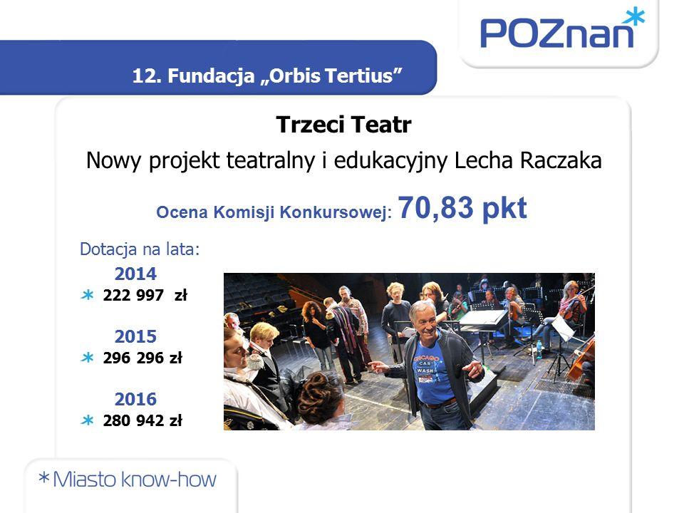 """12. Fundacja """"Orbis Tertius"""" Trzeci Teatr Nowy projekt teatralny i edukacyjny Lecha Raczaka Ocena Komisji Konkursowej: 70,83 pkt Dotacja na lata: 2014"""