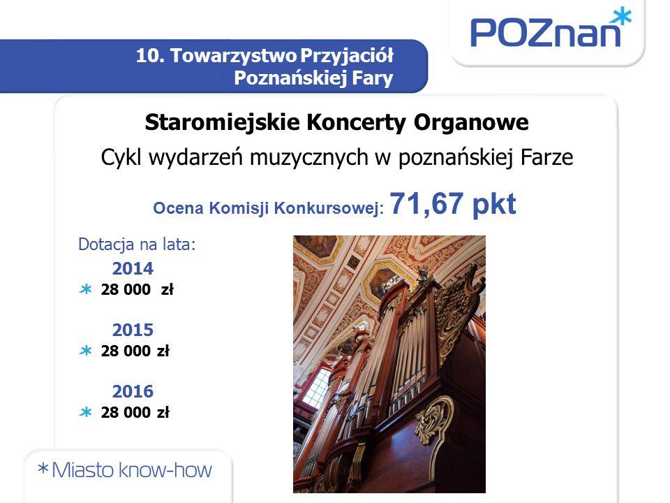 10. Towarzystwo Przyjaciół Poznańskiej Fary Staromiejskie Koncerty Organowe Cykl wydarzeń muzycznych w poznańskiej Farze Ocena Komisji Konkursowej: 71