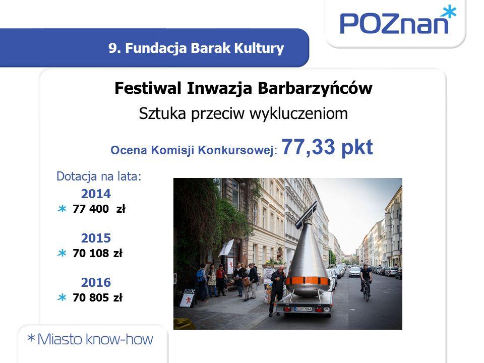 9. Fundacja Barak Kultury Festiwal Inwazja Barbarzyńców Sztuka przeciw wykluczeniom Ocena Komisji Konkursowej: 77,33 pkt Dotacja na lata: 2014 77 400