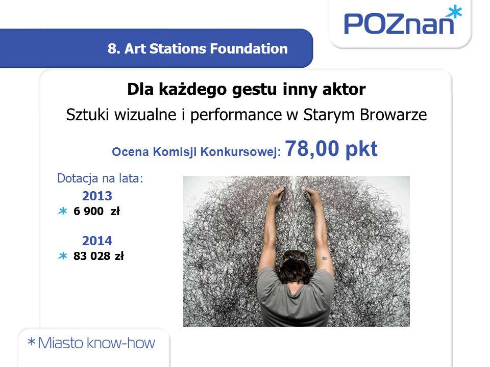 8. Art Stations Foundation Dla każdego gestu inny aktor Sztuki wizualne i performance w Starym Browarze Ocena Komisji Konkursowej: 78,00 pkt Dotacja n