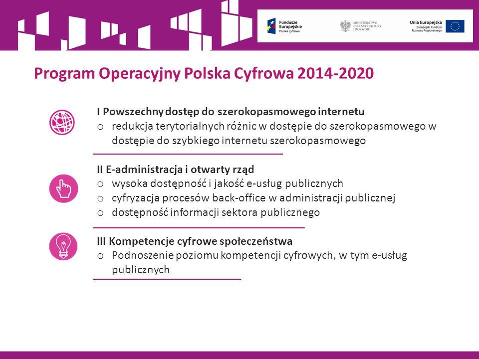 Program Operacyjny Polska Cyfrowa 2014-2020 I Powszechny dostęp do szerokopasmowego internetu o redukcja terytorialnych różnic w dostępie do szerokopasmowego w dostępie do szybkiego internetu szerokopasmowego II E-administracja i otwarty rząd o wysoka dostępność i jakość e-usług publicznych o cyfryzacja procesów back-office w administracji publicznej o dostępność informacji sektora publicznego III Kompetencje cyfrowe społeczeństwa o Podnoszenie poziomu kompetencji cyfrowych, w tym e-usług publicznych