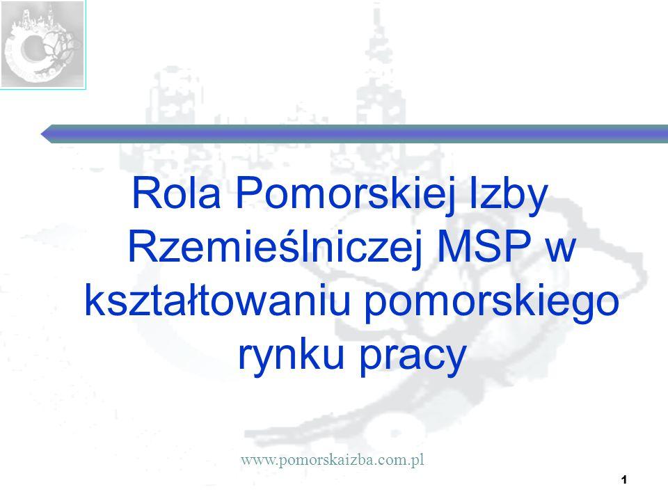 1 Rola Pomorskiej Izby Rzemieślniczej MSP w kształtowaniu pomorskiego rynku pracy www.pomorskaizba.com.pl