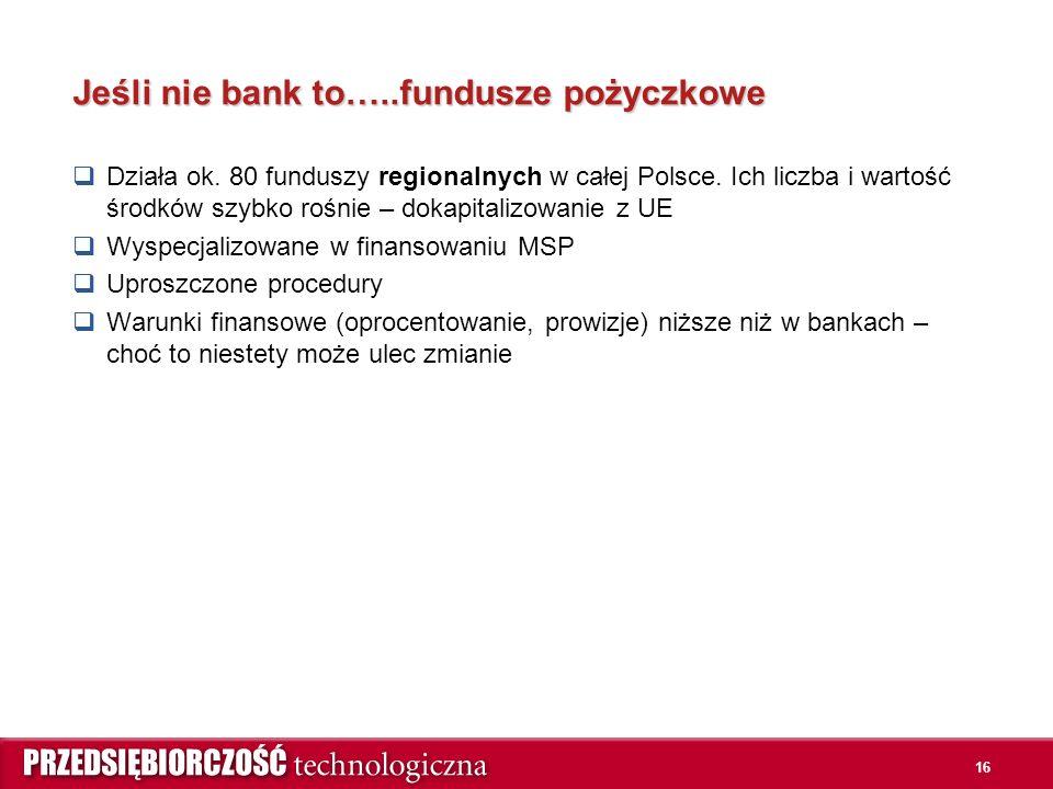 16 Jeśli nie bank to…..fundusze pożyczkowe  Działa ok. 80 funduszy regionalnych w całej Polsce. Ich liczba i wartość środków szybko rośnie – dokapita