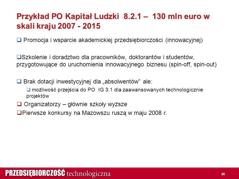 """20 Przykład PO Kapitał Ludzki 8.2.1 – 130 mln euro w skali kraju 2007 - 2015  Promocja i wsparcie akademickiej przedsiębiorczości (innowacyjnej)  Szkolenie i doradztwo dla pracowników, doktorantów i studentów, przygotowujące do uruchomienia innowacyjnego biznesu (spin-off, spin-out)  Brak dotacji inwestycyjnej dla """"absolwentów ale:  możliwość przejścia do PO IG 3.1 dla zaawansowanych technologicznie projektów  Organizatorzy – głównie szkoły wyższe  Pierwsze konkursy na Mazowszu ruszą w maju 2008 r."""