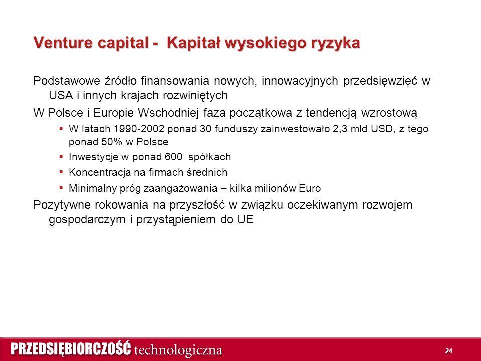 24 Venture capital - Kapitał wysokiego ryzyka Podstawowe źródło finansowania nowych, innowacyjnych przedsięwzięć w USA i innych krajach rozwiniętych W Polsce i Europie Wschodniej faza początkowa z tendencją wzrostową  W latach 1990-2002 ponad 30 funduszy zainwestowało 2,3 mld USD, z tego ponad 50% w Polsce  Inwestycje w ponad 600 spółkach  Koncentracja na firmach średnich  Minimalny próg zaangażowania – kilka milionów Euro Pozytywne rokowania na przyszłość w związku oczekiwanym rozwojem gospodarczym i przystąpieniem do UE