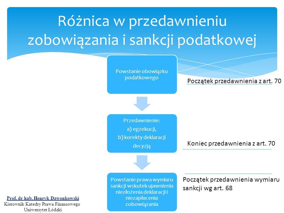 Różnica w przedawnieniu zobowiązania i sankcji podatkowej Powstanie obowiązku podatkowego Przedawnienie: a) egzekucji, b) korekty deklaracji decyzją P