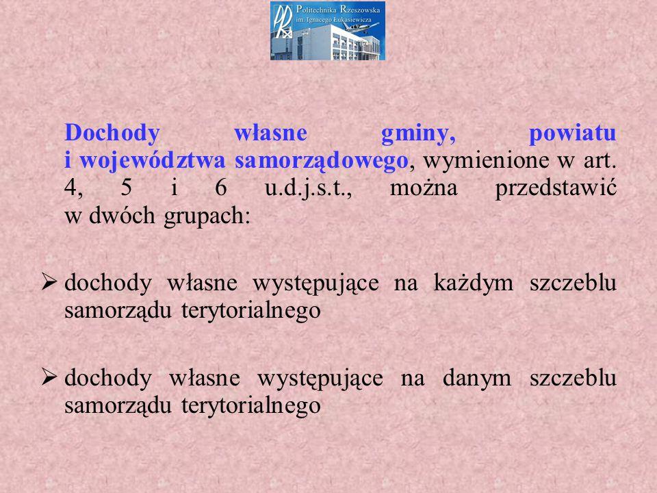 Dochody własne gminy, powiatu i województwa samorządowego, wymienione w art.