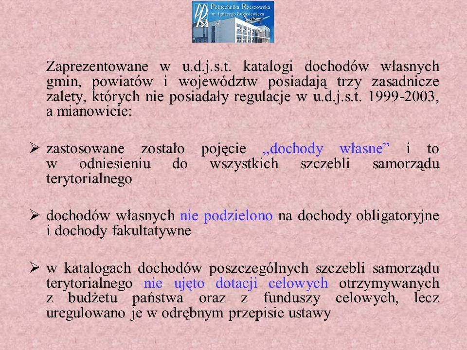Zaprezentowane w u.d.j.s.t.