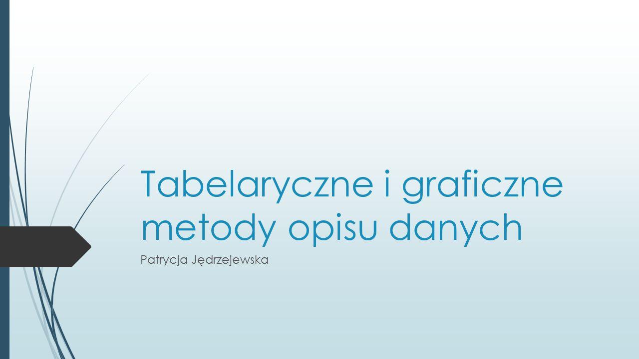 Tabelaryczne i graficzne metody opisu danych Patrycja Jędrzejewska