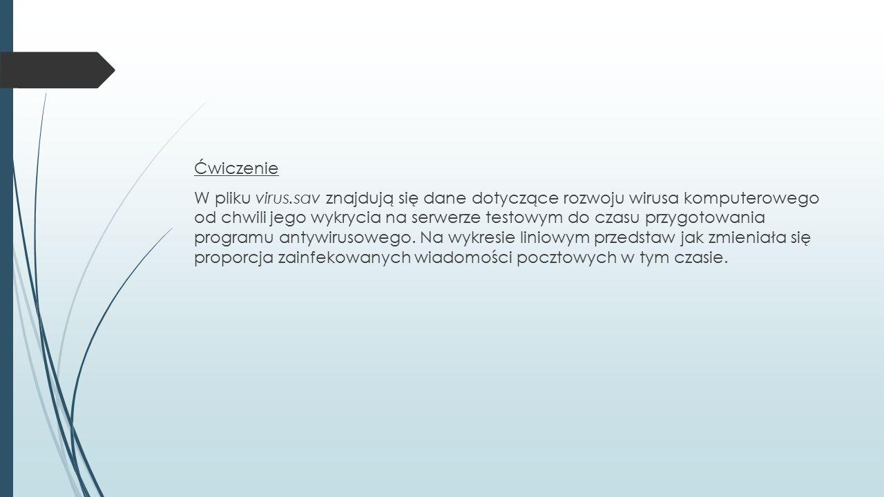 Ćwiczenie W pliku virus.sav znajdują się dane dotyczące rozwoju wirusa komputerowego od chwili jego wykrycia na serwerze testowym do czasu przygotowania programu antywirusowego.