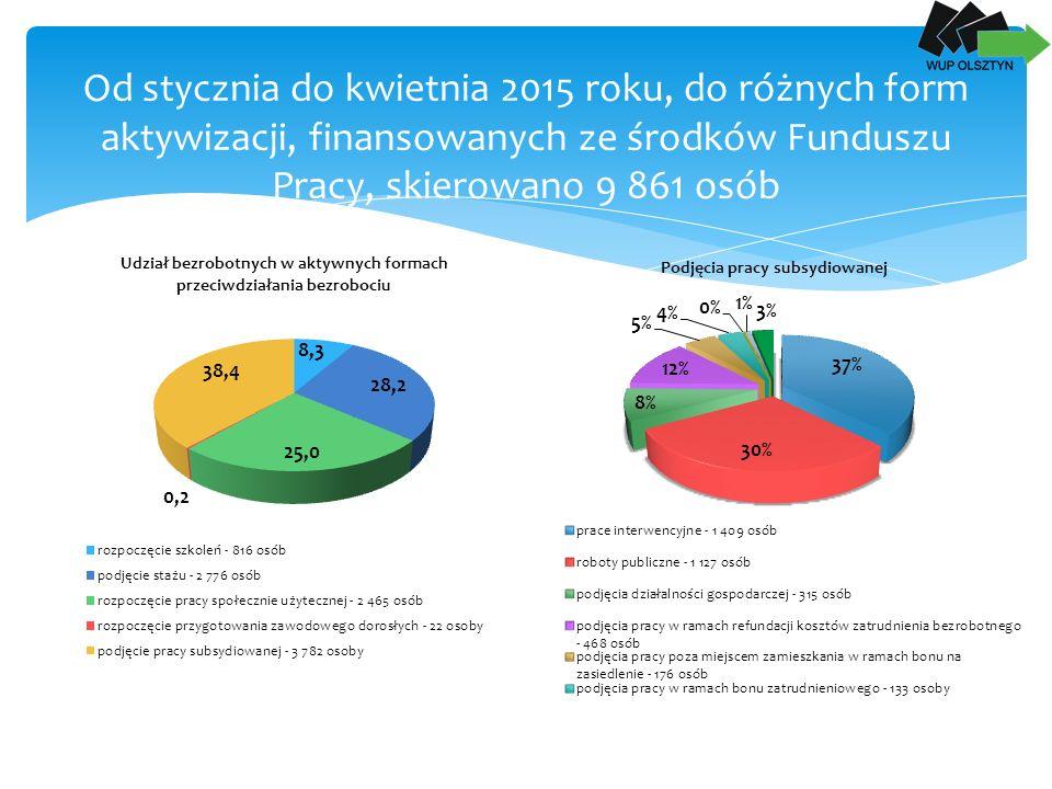 Od stycznia do kwietnia 2015 roku, do różnych form aktywizacji, finansowanych ze środków Funduszu Pracy, skierowano 9 861 osób